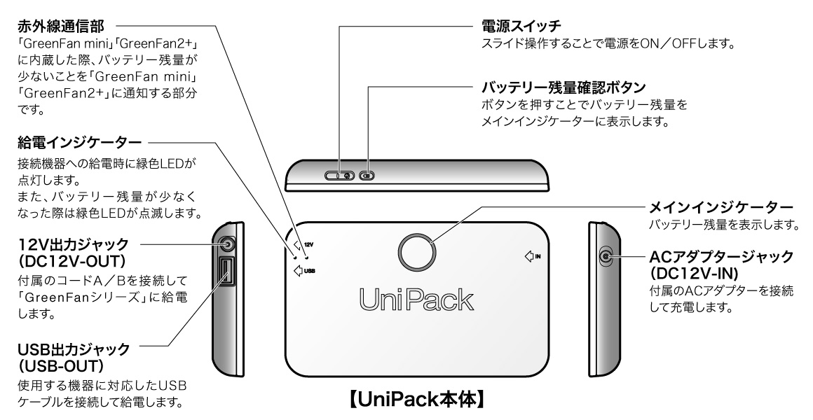 unipack_package