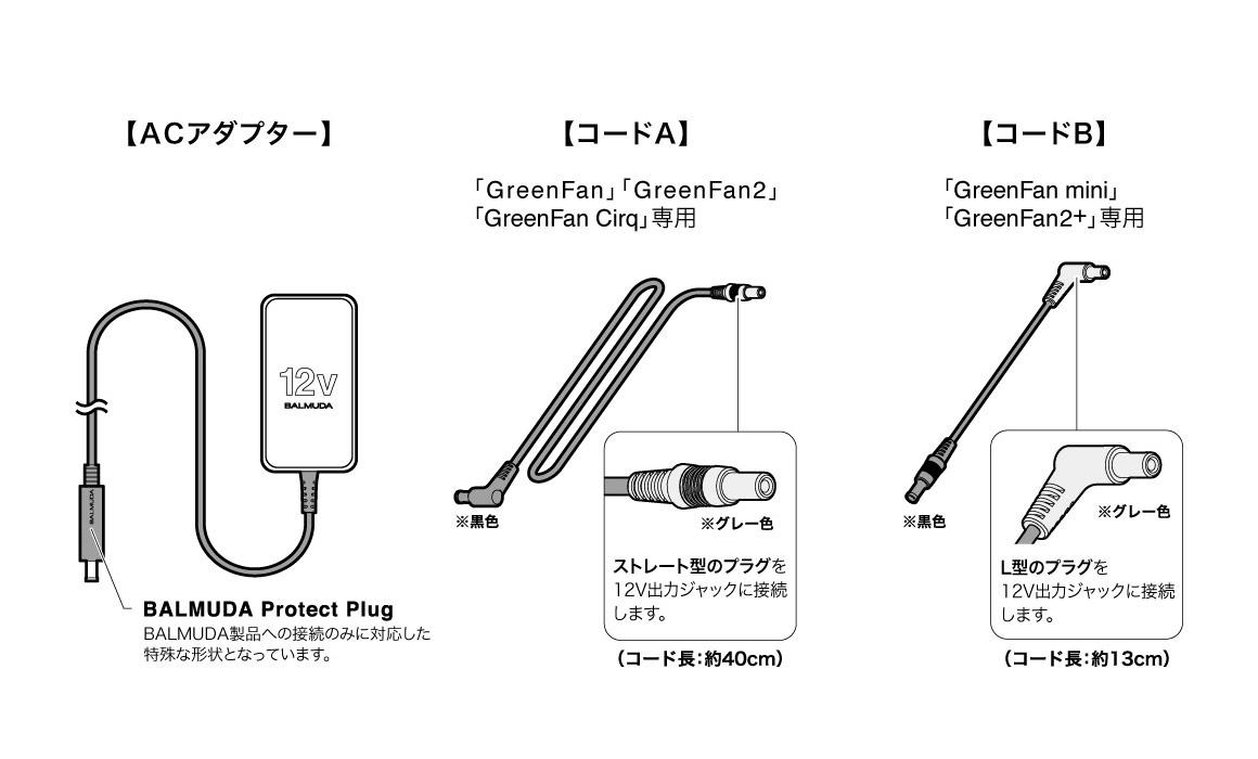 unipack_accessory